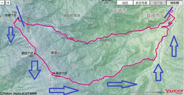 登山コース・標高差(青木鉱泉~地蔵岳~観音岳~薬師岳~中道)