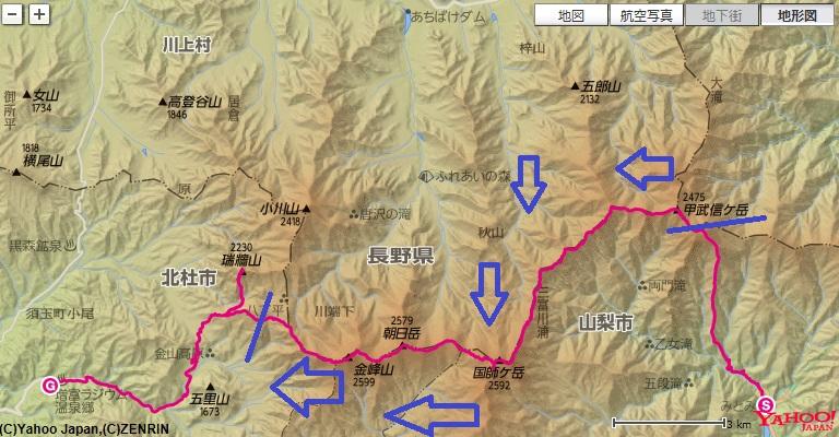 コース・標高差(国師ヶ岳~北奥千丈岳~金峰山~大日小屋)