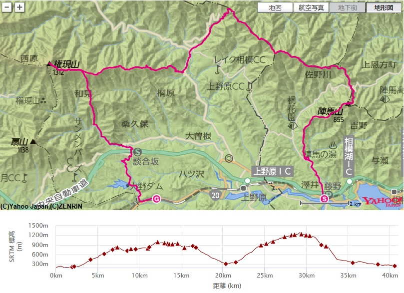 ルート・高低差陣馬山・生藤山・三国山・権現山