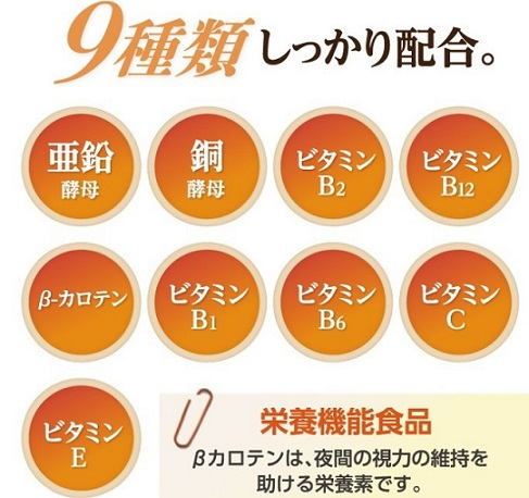 めなり栄養素一覧表
