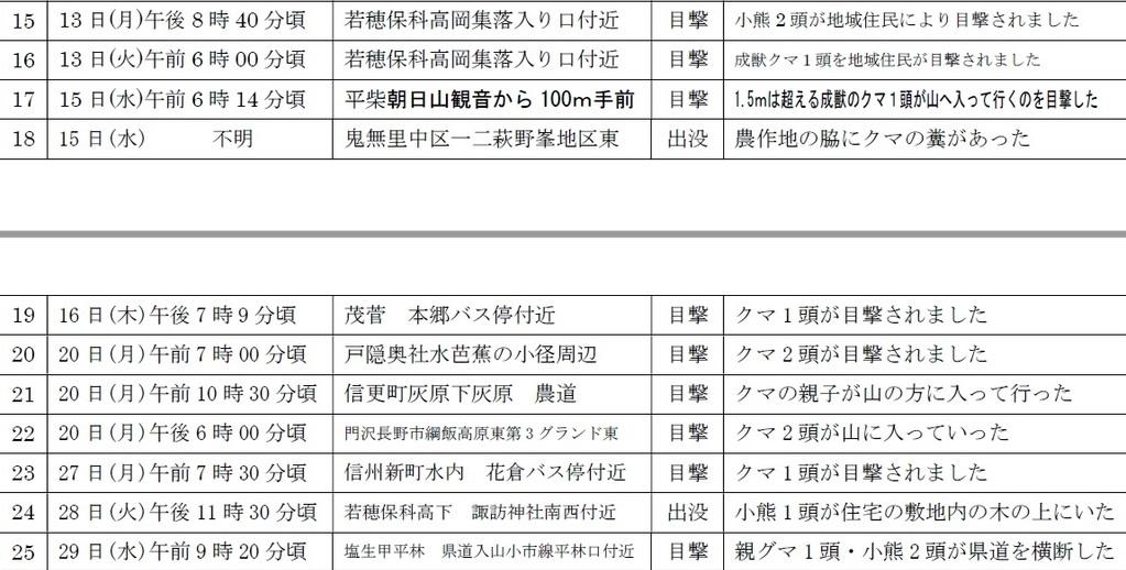 長野県戸隠山周辺のツキノワグマ出没情報