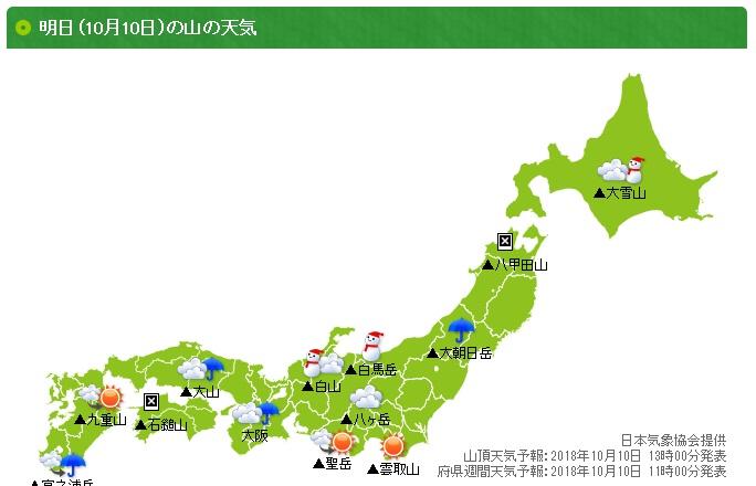 ヤマケイオンラインの山の天気予報