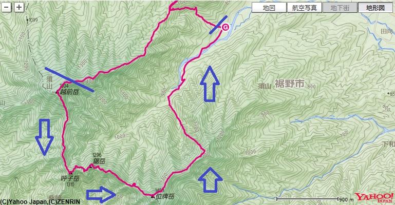 越前岳~呼子岳~蓬莱山~鋸岳~位牌岳~前岳の登山ルートと標高差の地図