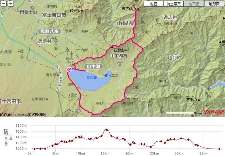登山ルート・標高差(山中湖~太平山~石割山~御正体山)