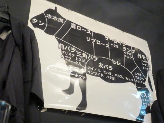 牛の部位の図