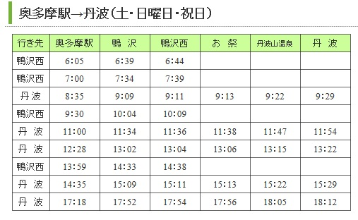 三条の湯バスの時刻表
