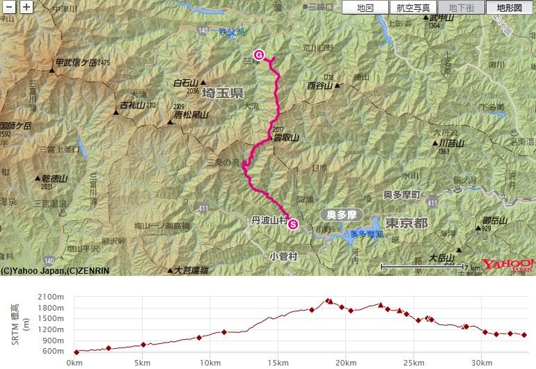 コース・標高差(JR奥多摩駅~三条の湯~雲取山~三峯神社)