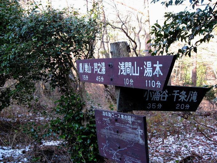 千条ノ滝分岐