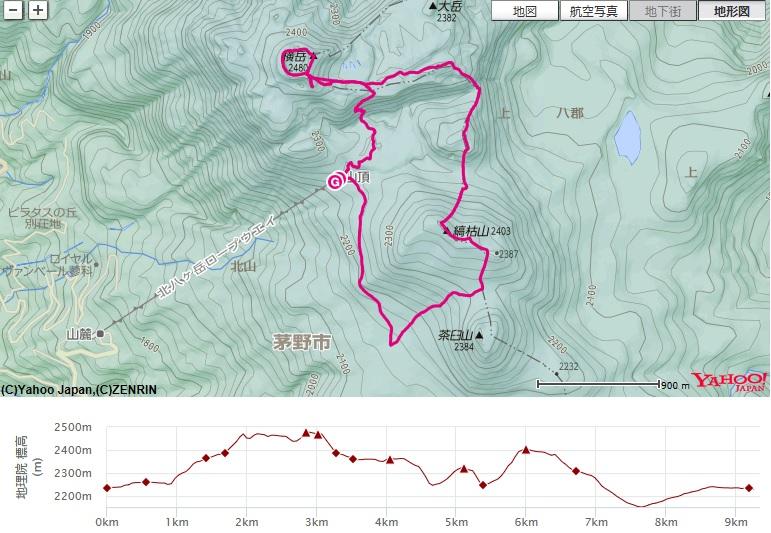 コース・標高差(三ッ岳・雨池山・縞枯山・北八ヶ岳ロープウェイ)