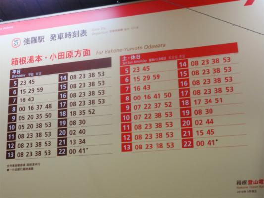 強羅駅時刻表