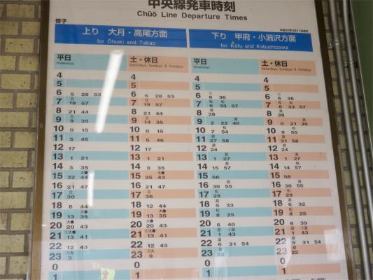 笹子駅の時刻表