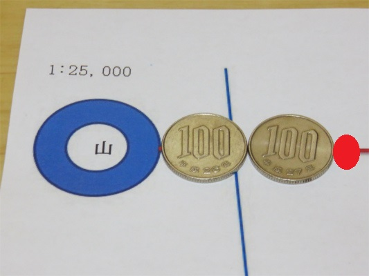 縮尺1:25000地図の場合、100円硬貨2枚はどれくらいの距離