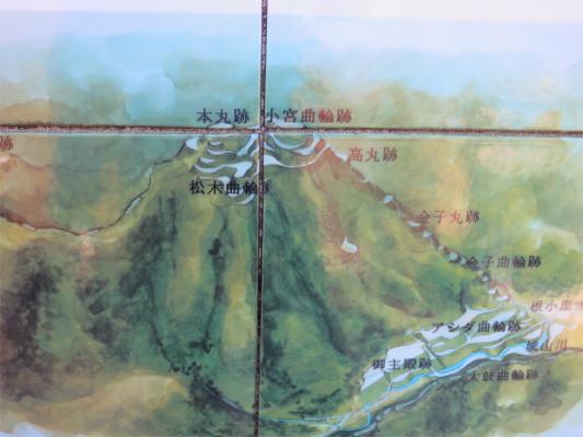八王子城址の本丸は山の頂上