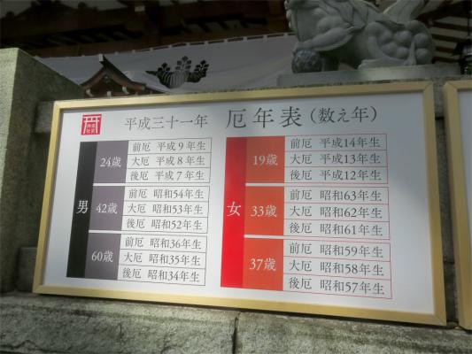 来宮神社の境内平成31年の厄年表
