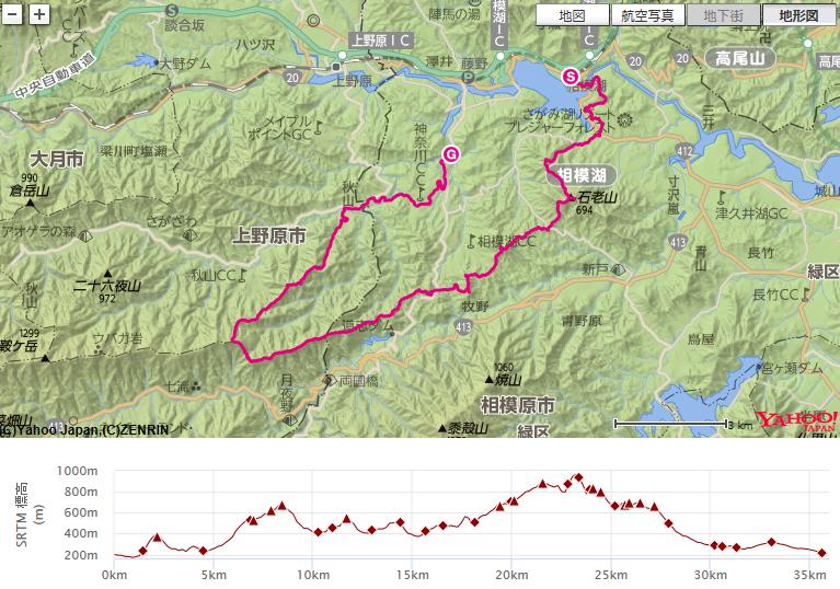 道志山塊ハイキングコース・標高差(伏馬田城址・ムギチロ・池ノ上・阿夫利山)