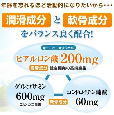 潤滑成分高純度ヒアルロン酸200mg、軟骨成分グルコサミン600mg、軟骨成分コンドロイチン60mg配合