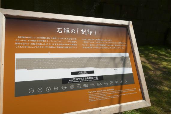 金沢城の石垣で見られる刻印の一覧