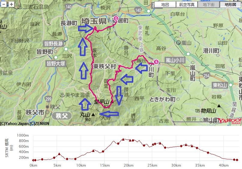 トレイルラン人気コース外秩父七峰縦走コース・標高差