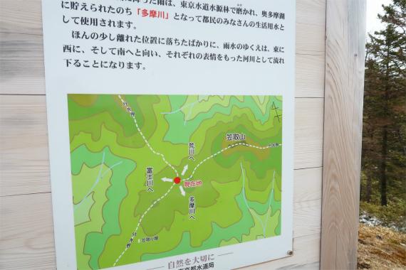 荒川、富士川、多摩川へ行くかどうかの境目分水嶺
