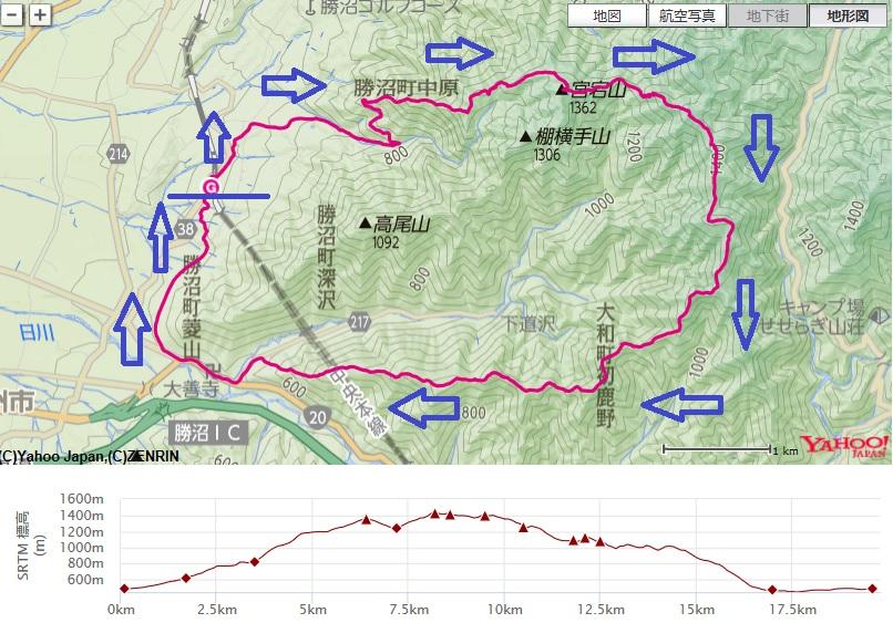 大滝山登山のコース・標高差(境沢の頭~古部山~大志戸山~徳並山)