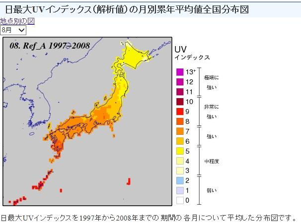 8月累計紫外線の強さを表わすグラフ紫外線対策が必要