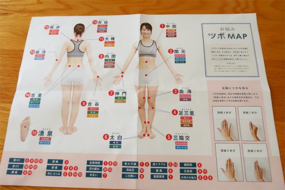 筋肉痛・登山の疲れ膝痛・腰痛に効くツボの一覧図