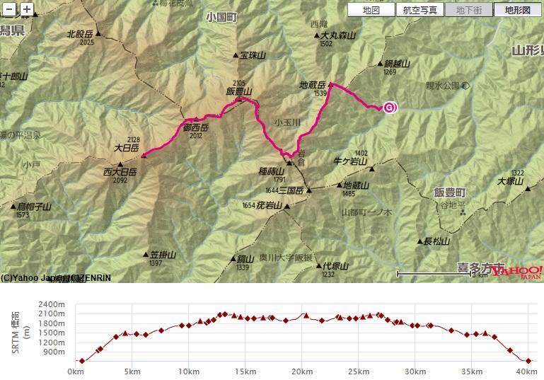 飯豊山登山ルート・標高差・コースタイム(切合小屋~地蔵岳~ザンゲ坂~大日杉小屋)