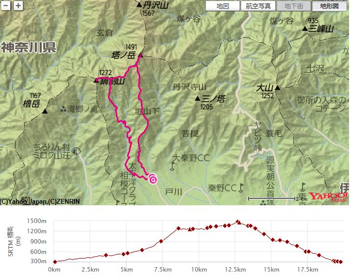丹沢マルガヤ尾根・鍋割山・塔ノ岳のルート・標高差・コースタイム