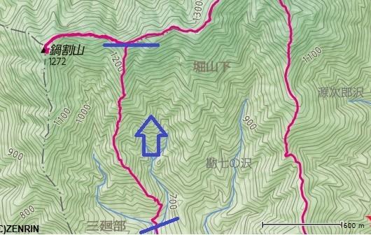マルガヤ尾根のルートと標高差の地図