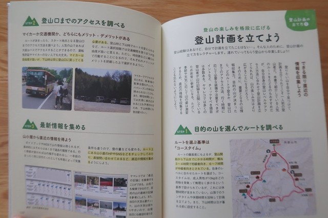 登山計画ヤマレコ