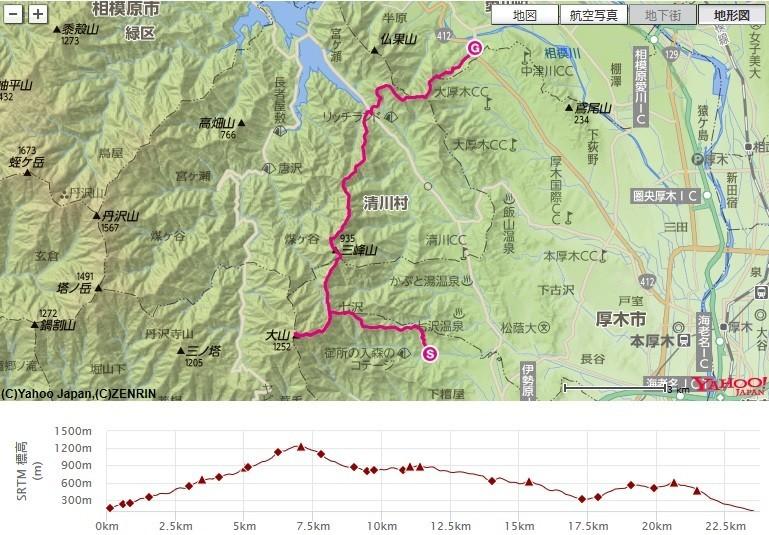 相州アルプス経ヶ岳・大山三峰山・梅ノ木尾根の登山ルート・標高差・コースタイム