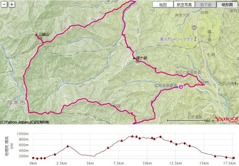 鐘ヶ岳・宝尾根で大山三峰山登山へのルート、標高差の地図