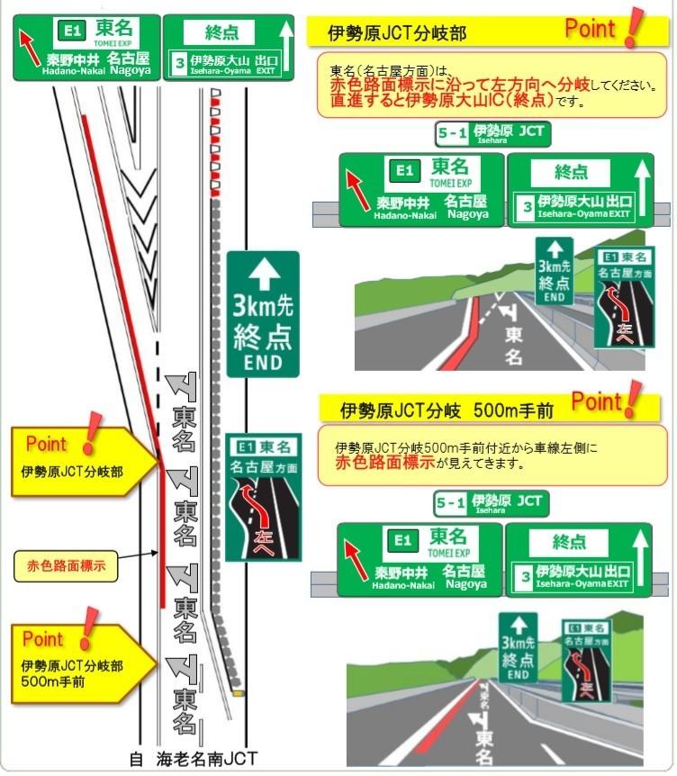 伊勢原ジャンクション(JCT)の分岐図大山方面と東名高速道路分岐