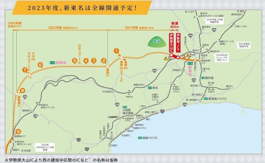 新東名高速道路の開通予定ルートとインターチェンジ・サービスエリア