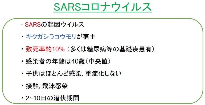 SARSの潜伏期間や致死率の詳細図