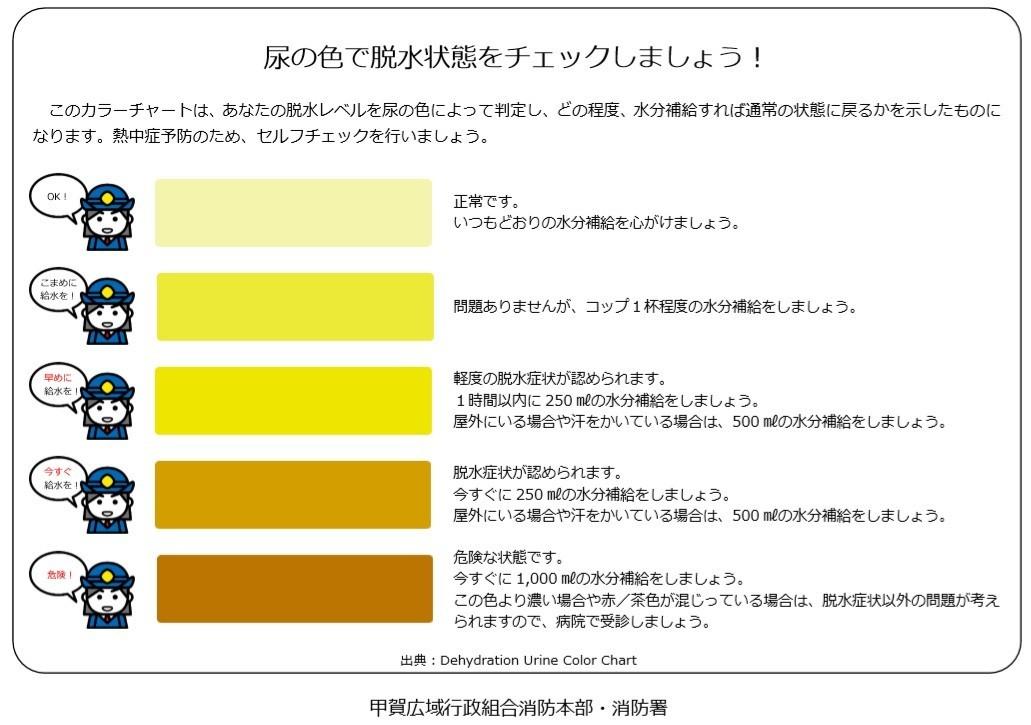 尿の色で脱水しているかが分かるチャート表