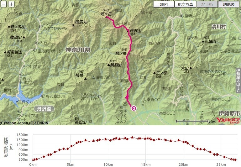 丹沢蛭ヶ岳山荘を目指して登山をしたルート、標高差の地図
