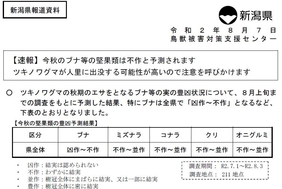 新潟県堅果類の豊凶状況調査結果