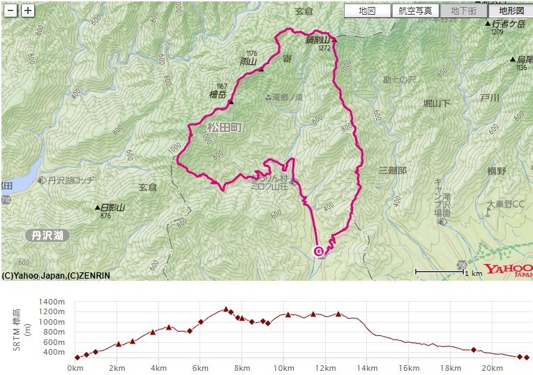 寄から鍋割山登山のルート・標高差地図