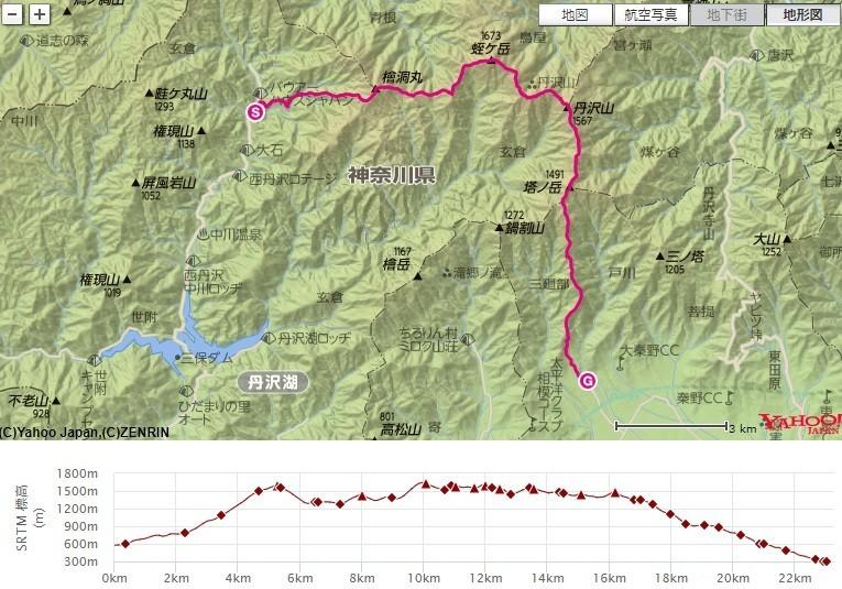 丹沢山のダイヤモンド富士と塔ノ岳山頂の夜景を求めて歩いた登山ルート(丹沢主脈縦走)標高差の地図