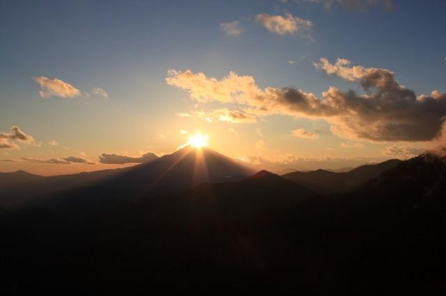 富士山の山頂に太陽が重なった