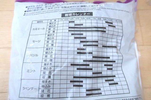 ハーブの植え付け時期、収穫時期カレンダー