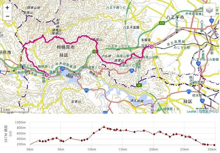 陣馬山から景信山・高尾山への登山ルート、標高差の地図