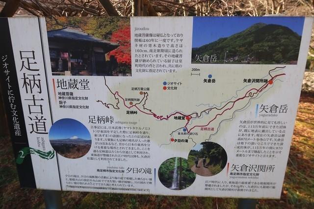 地蔵堂周辺の観光地・足柄古道のルート図