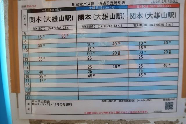地蔵堂バス停の時刻表