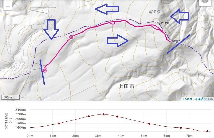 根子岳登山のルート・標高差地図