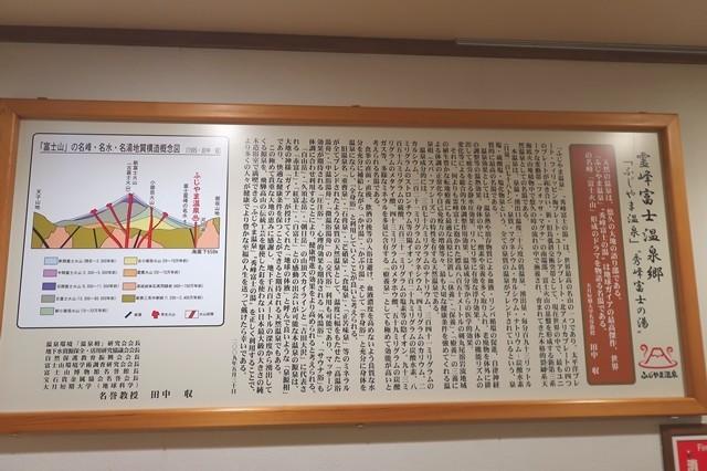 ふじやま温泉の効能や富士山の地質詳細