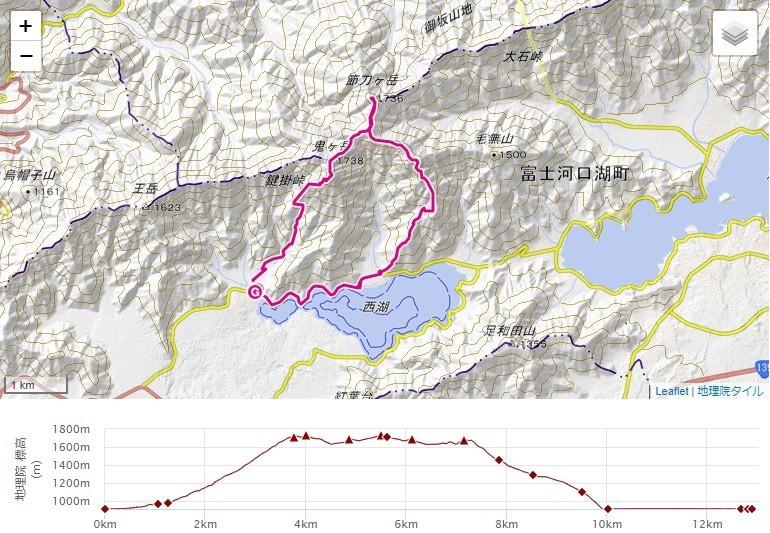 雪頭ヶ岳・鬼ヶ岳登山のルート地図