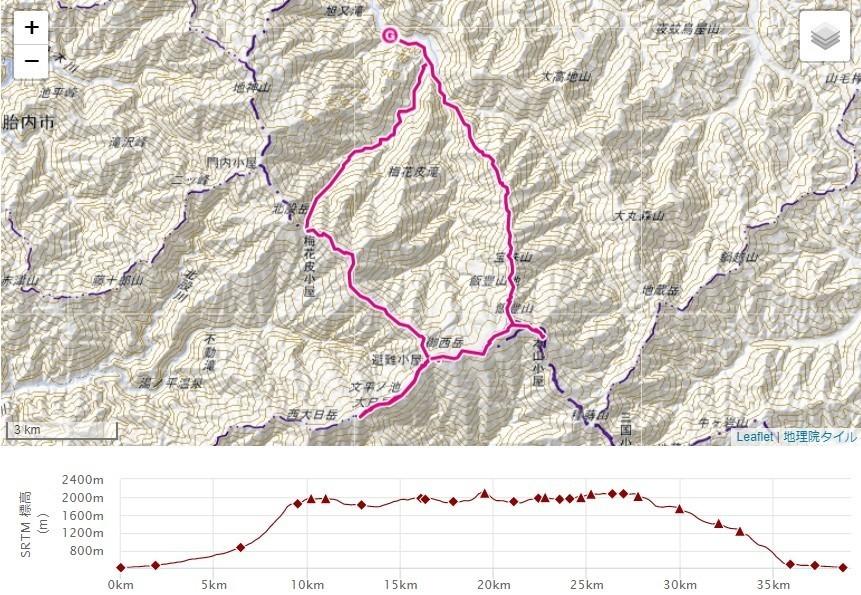大日岳峰登山(梅花皮岳・烏帽子岳・御西小屋)のルート