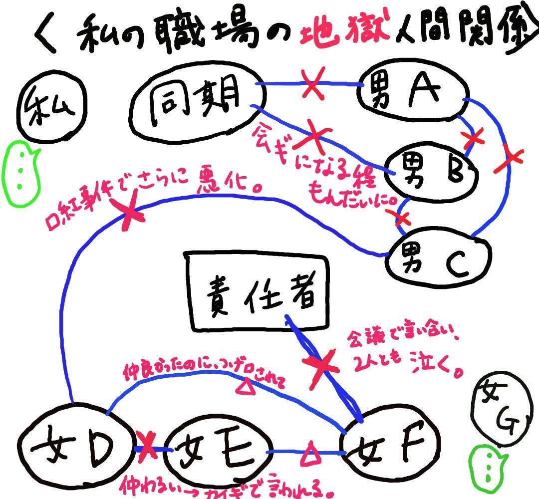 f:id:aoi-ai:20190909231743j:plain